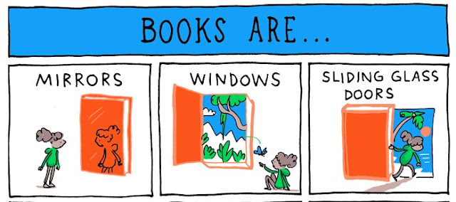 Books Are Mirrors (character looking in mirror) Windows (character looking in Window) and Sliding Glass Doors (Character looking at doors)
