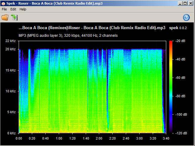 Latin Flac Releases: Mp3 Vs Flac Audio Quality