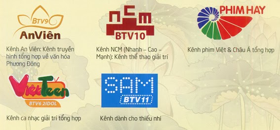 Nhóm kênh truyền hình An Viên (Truyền hình AVG) trên hệ thống VTVCab