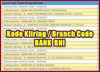branch code kode kliring bank bni - kanalmu