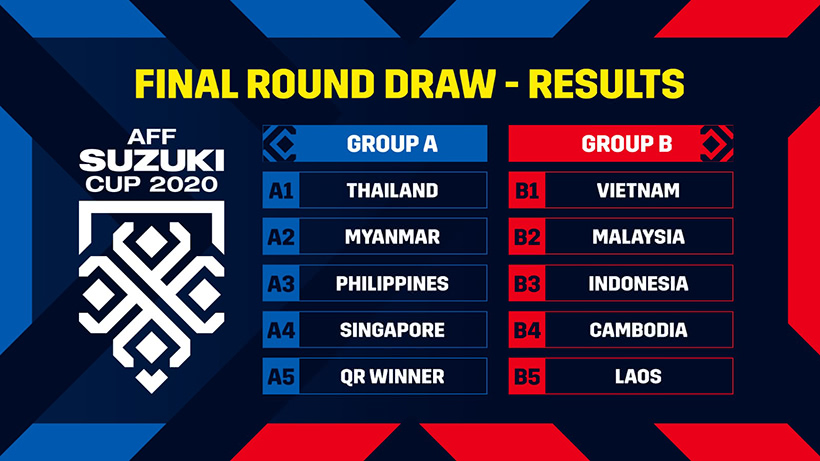 Piala AFF Suzuki 2020