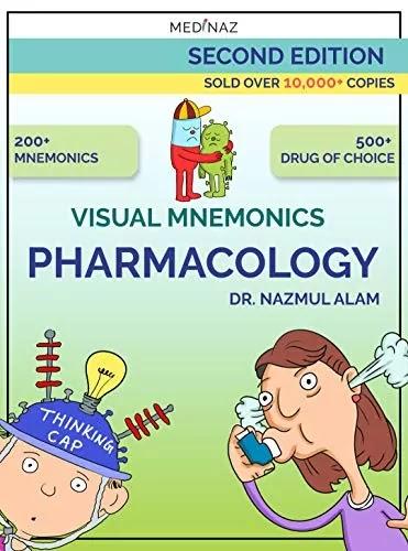 Download Visual Mnemonics Pharmacology PDF