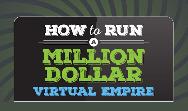 How to Run a Million Dollar Virtual Empire [INFOGRAPHIC]