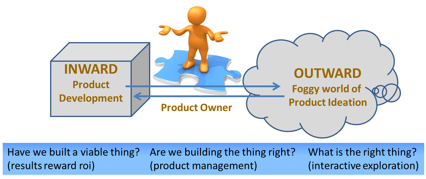 my agile scrum product owner certification spoc lesson learn retrospect [ 1412 x 595 Pixel ]