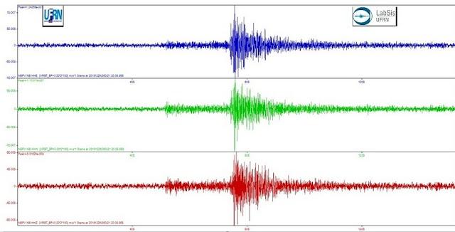 Tremor de terra com 2.1 de magnitude é registrado em Santa Cruz do Capibaribe