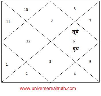 Shrinath-Yog