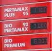 Plus Minus Premium Campur Pertamax