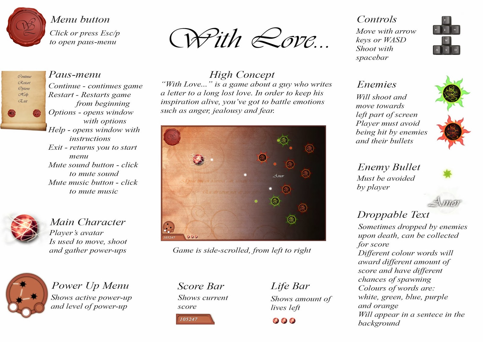 1 page game design document