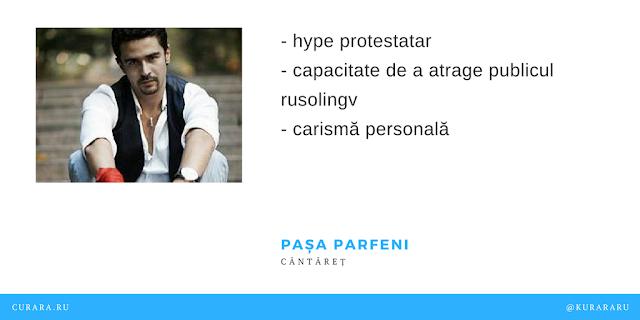Pașa Parfeni