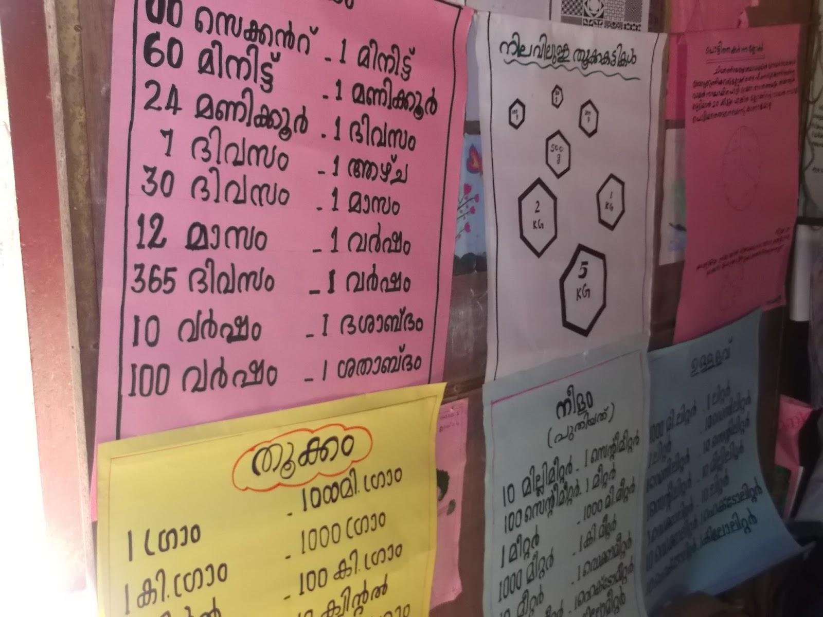 Mentors Kerala Standard 3 Mathematics Unit 8