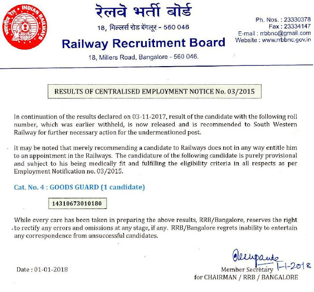 rrb-bangalore-withheld-result-cen-03-2015