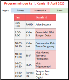 Program minggu ke 1, Kamis 16 April 2020: