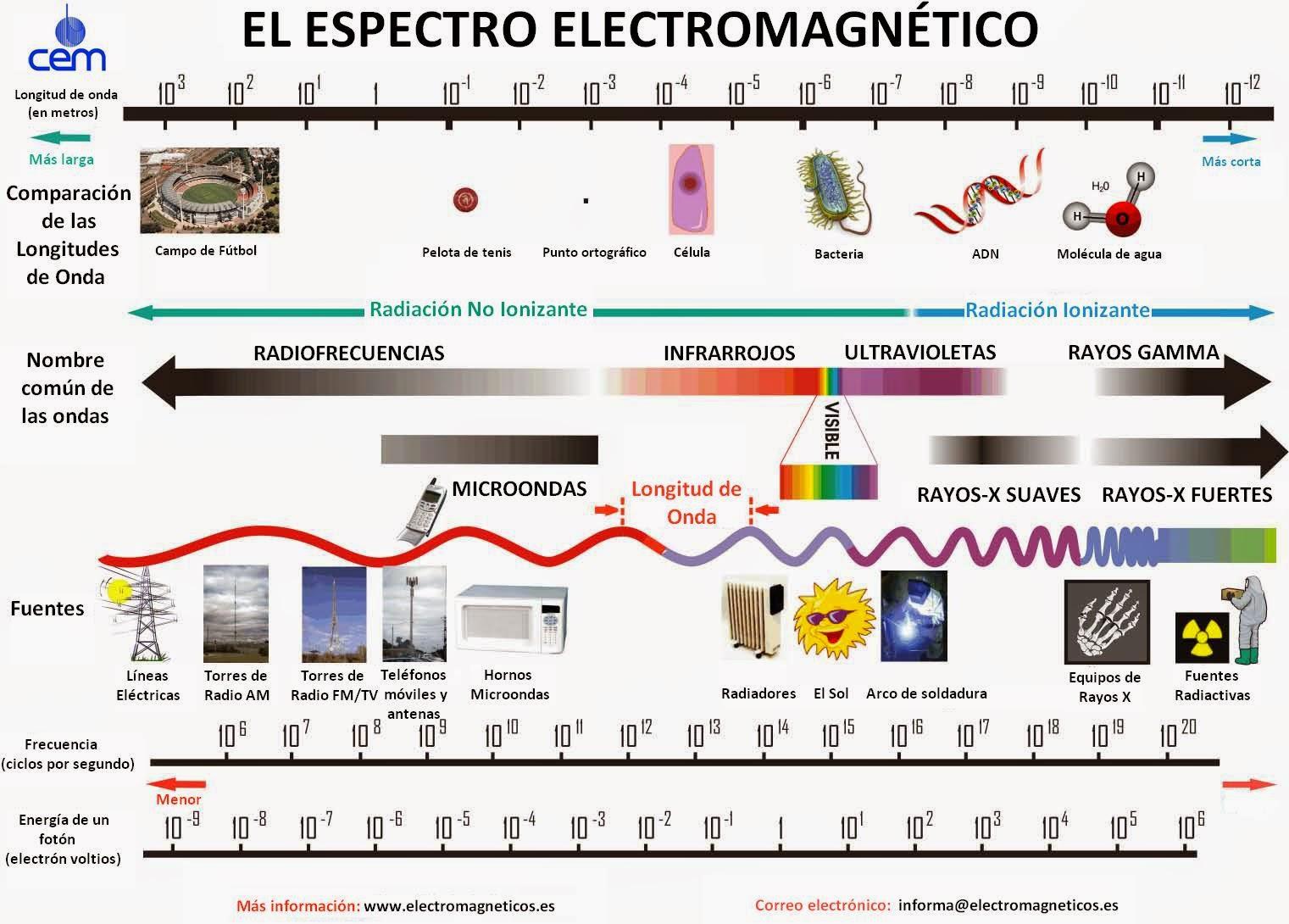 Física 2ºBAC tema 3: Óptica | EL GATO DE SCHRÖDINGER. Blog de física ...