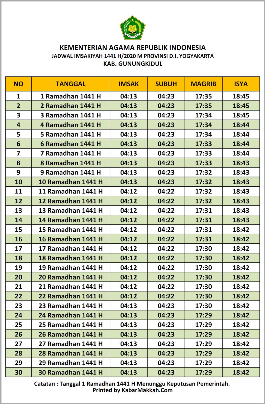 Jadwal Imsakiyah Gunung Kidul 2020