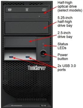 Metode Pilih Macam Server yang Pantas dengan Bisnis Anda