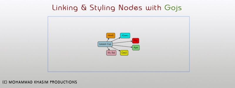 Linking and styling nodes with gojs lessoncup programming blog javascript ccuart Gallery