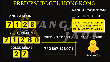 Prediksi Togel Angka Jitu Hongkong Sabtu 14 November 2020