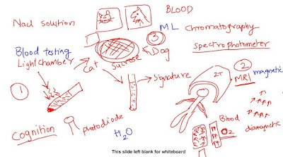Olfactory discussion whiteboard