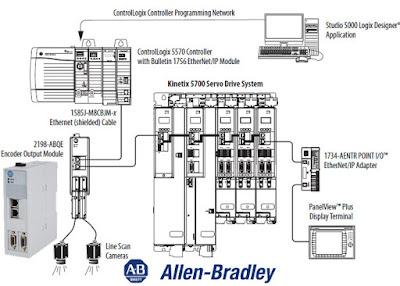 Encoder Output Module