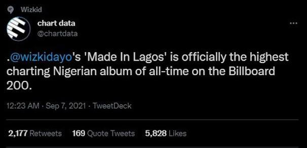 """Wizkid's Album """"Made In Lagos"""
