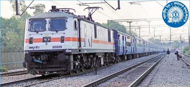 Sarkari Naukri in Railway NER Gorakhpur on 1104 post, Apply Online