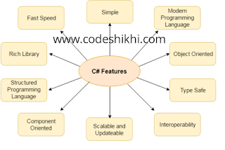 feature of c