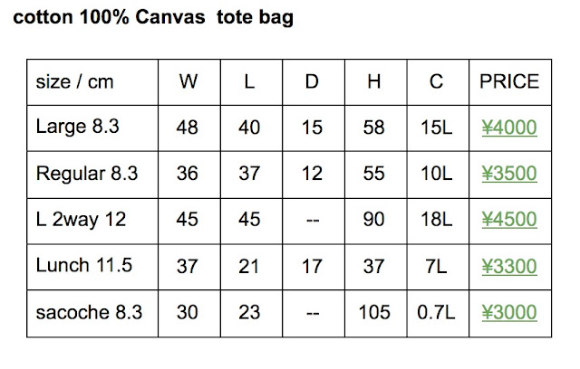 """Details for durable canvas bag that can be used as a """"my bag"""" for gardening, harvesting, farmers markets, library life, etc."""