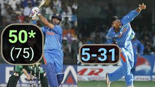 India vs Ireland 22nd Match ICC Cricket World Cup 2011 Highlights