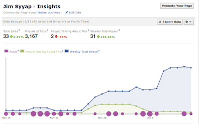 Jim Syyap Facebook Insights