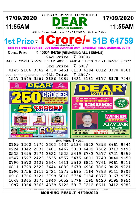 Sikkim State Lottery Sambad 17-09-2020 Today Result 11.55 AM