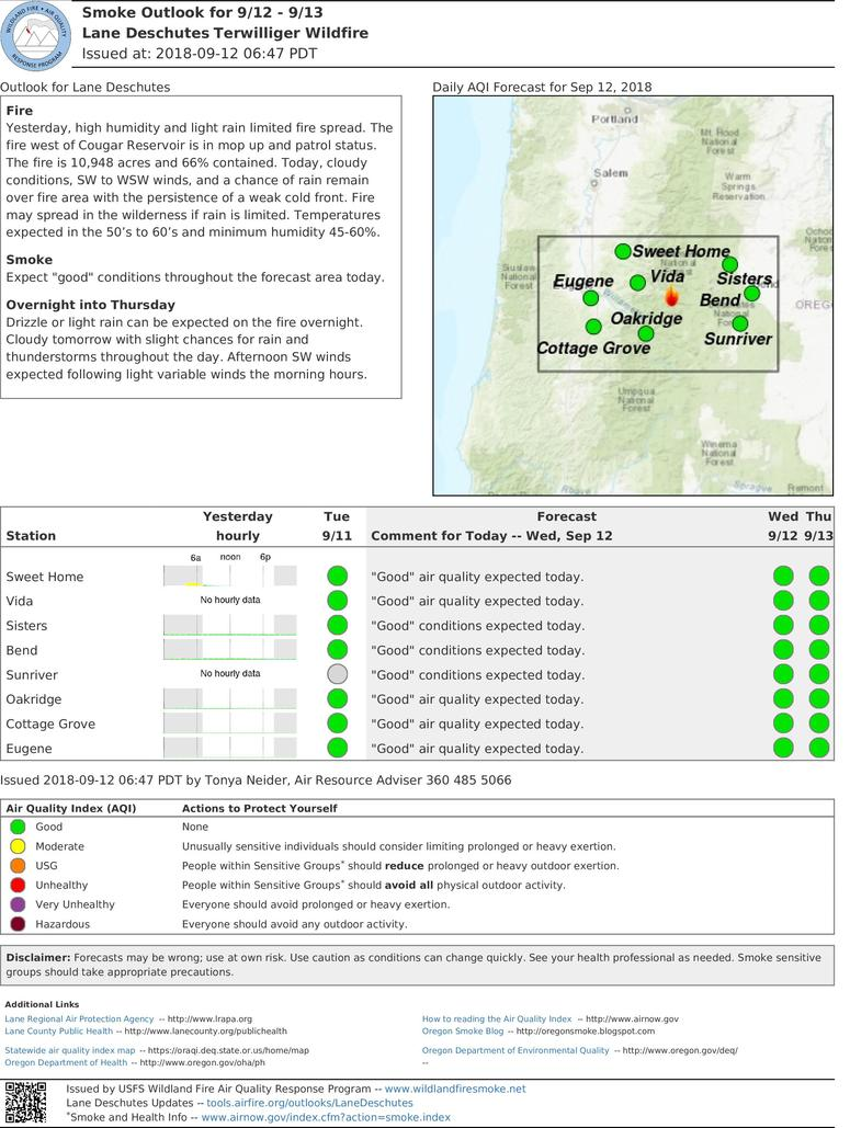 smoke outlook for lane deschutes terwilliger fire for wednesday and thursday sept 12 13 2018