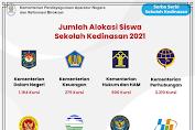 Pendaftaran Sekolah Kedinasan Tahun 2021 Sediakan 6.464 Kursi