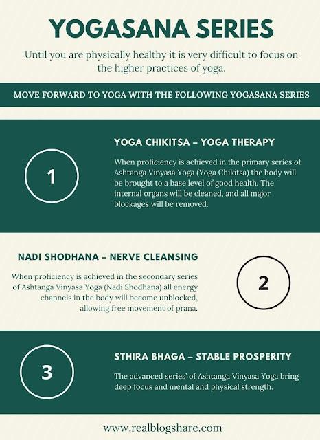 Yogasana Series - Yoga Chikitsa, Nadi Shodhana