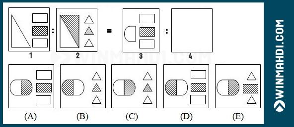 Soal Dan Pembahasan Tes Figural Jawabanku Id