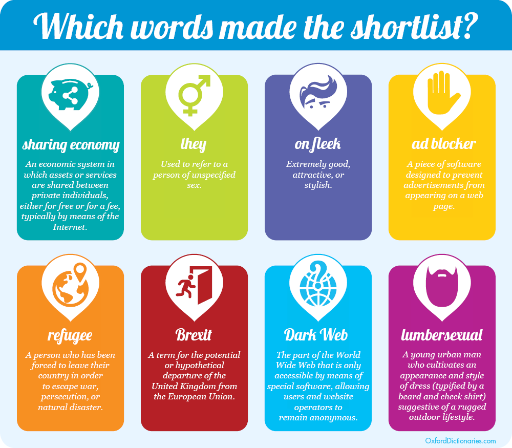 shortlisted words 2015 oxford