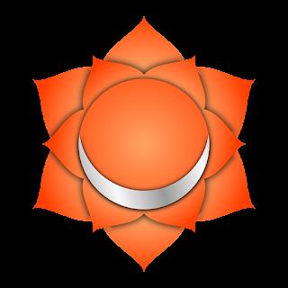 czakra krzyżowa