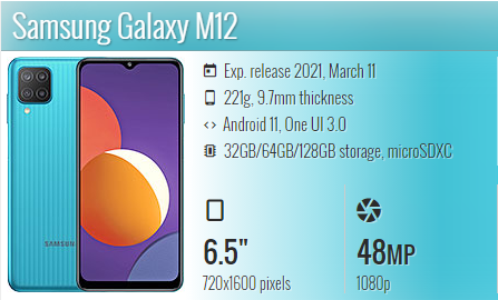 Samsung galaxy m12 upcoming lunching in india - Price Specification