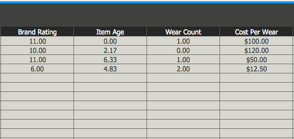 A screenshot of the Inventory sheet.