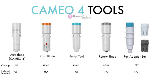 cameo 4 tools, smart tool dual carriage, punch tool, silhouette rotary blade, silhouette kraft blade