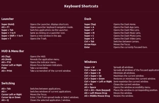 اختصارات ubuntu-union-keyboard-keyboard