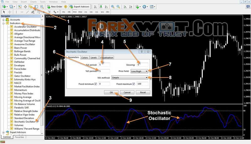 80 percent wining forex system