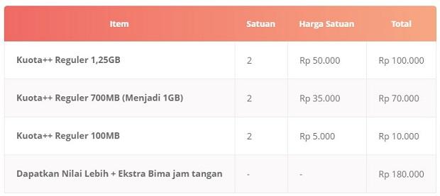 Paket Internet Tri Bima Tablet 4,7GB Terbaru 2019