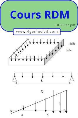 Cours rdm pdf debutant