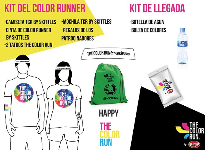 Kit del color Runner