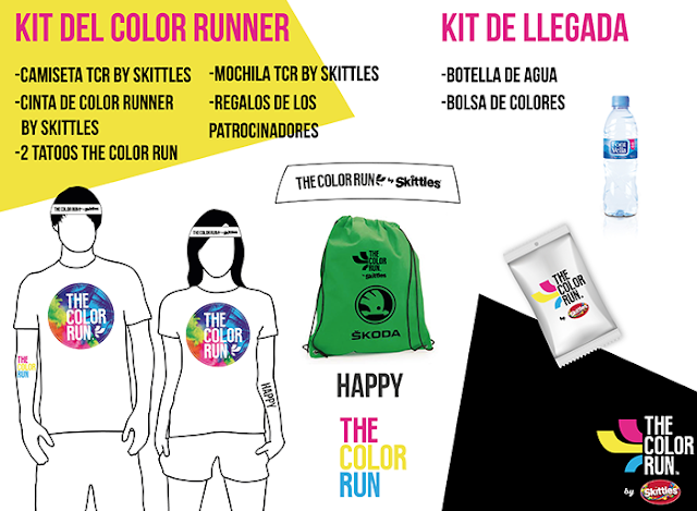 Kit del color Runner