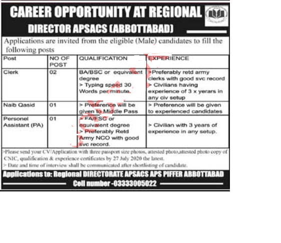 Latest Army Public School Abbottabad Jobs 2020