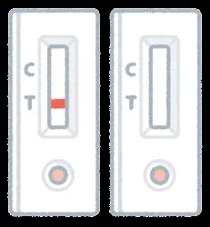 抗体検査の結果のイラスト(エラー)