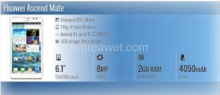 14. Huawei Ascend Mate