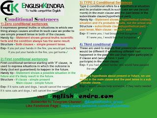 Conditional Sentences for SSC, IBPS, SBI, RBI GRADE B Exams, what is type 1 conditional Sentences, what is type 2 conditional sentences, what is type 3 conditional sentences, what is Zero conditional sentences, Englishkendra