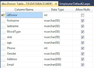 جدول في قاعدة البيانات - مدونة Blog4Prog